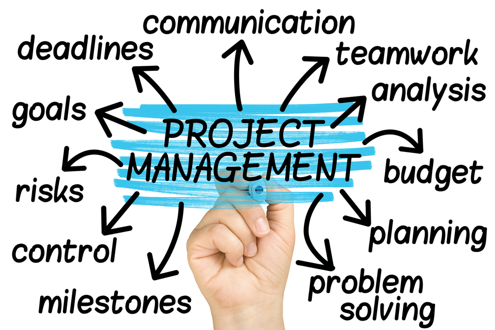 Multiple Uses Of A Project Management Program Online International